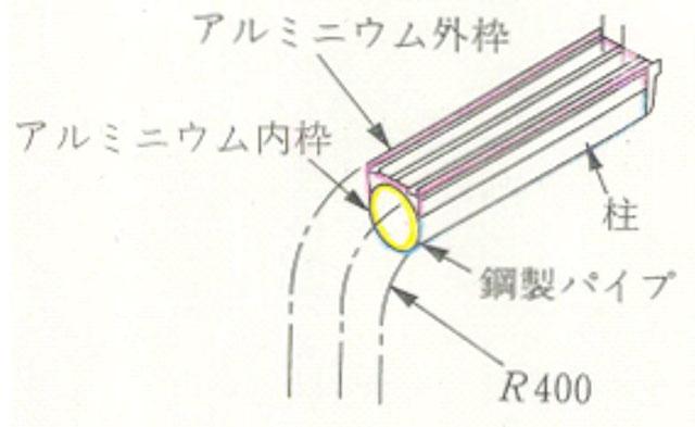 《部材》柱梁 《材質》6063S-T5+スチール 《断面サイズ》92×81+φ76
